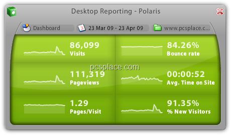 polaris- cross platform desktop analytics aplication
