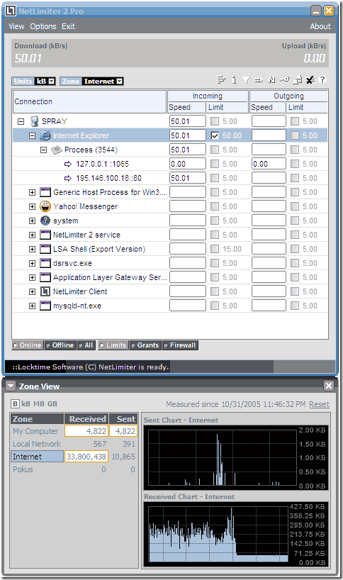 Monitor your Bandwidth - Internet Traffic Control Tool