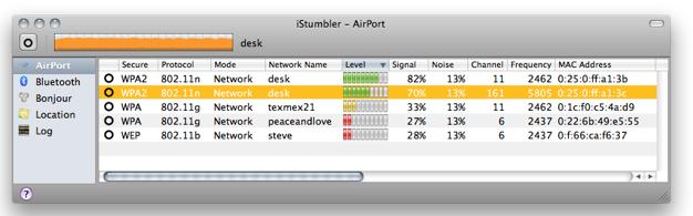 iStumbler - Mac WiFi Scanner - Wifi Sniffer - WiFi Locator