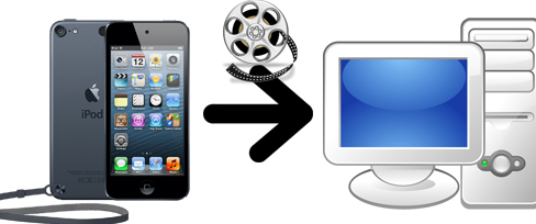 3 Ways To Transfer Photos From iPod Touch To Computer