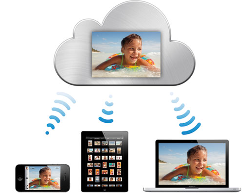 Few Must Know Tips And Tricks For Apple iCloud