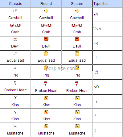 List of All Available Smileys/Emoticons in Google Talk including